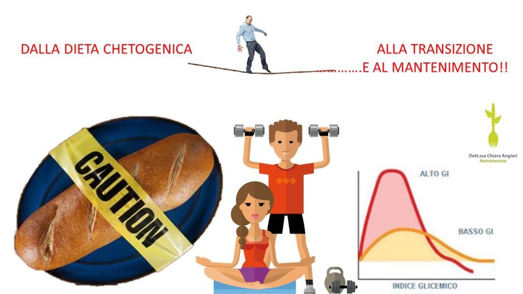 dieta chetogenica di fase 1